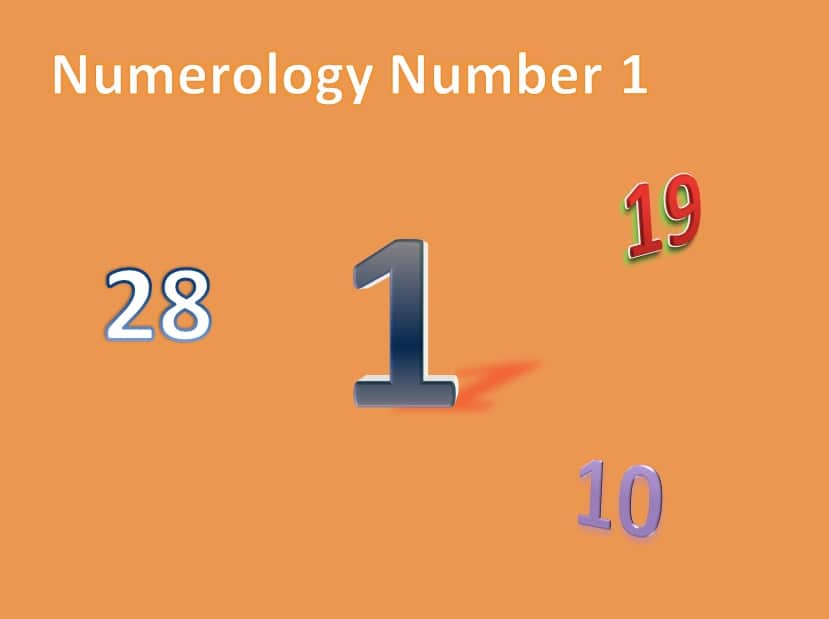 Learning About Today's Numbers in Numerology