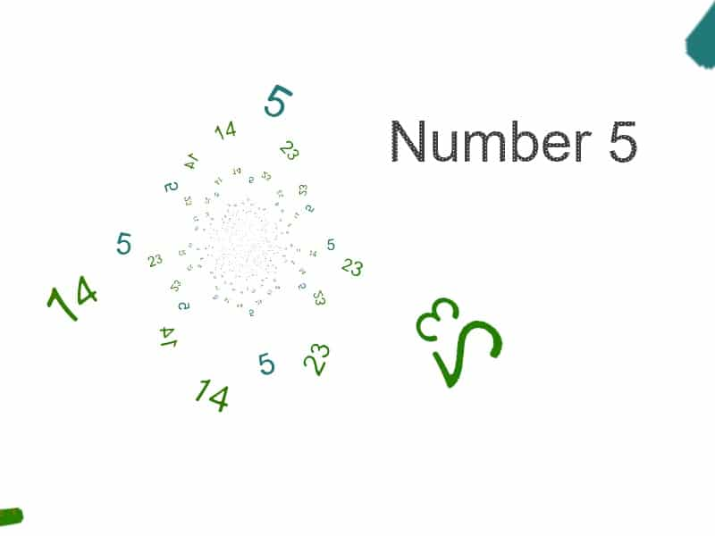 Free Numerology 2019 predictions by life path - Click on your path