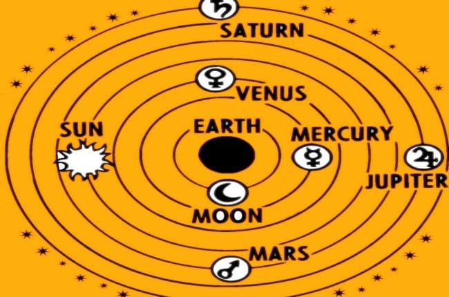 Significations of planets in vedic astrology 2020